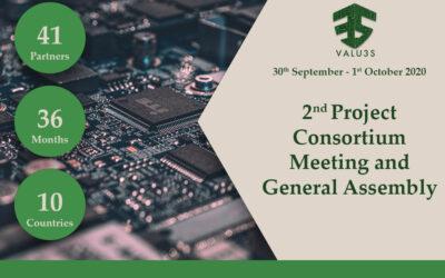 VALU3S – 2nd Project Consortium Meeting, September 30 – October 1
