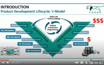 Watch the VALU3S training session series, part six: Virtual Architecture Development and Simulated Evaluation of Software Concepts with FERAL